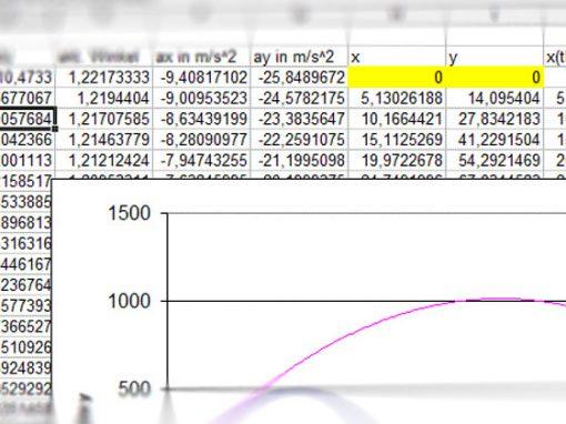 Microsoft® Excel – E-015-2